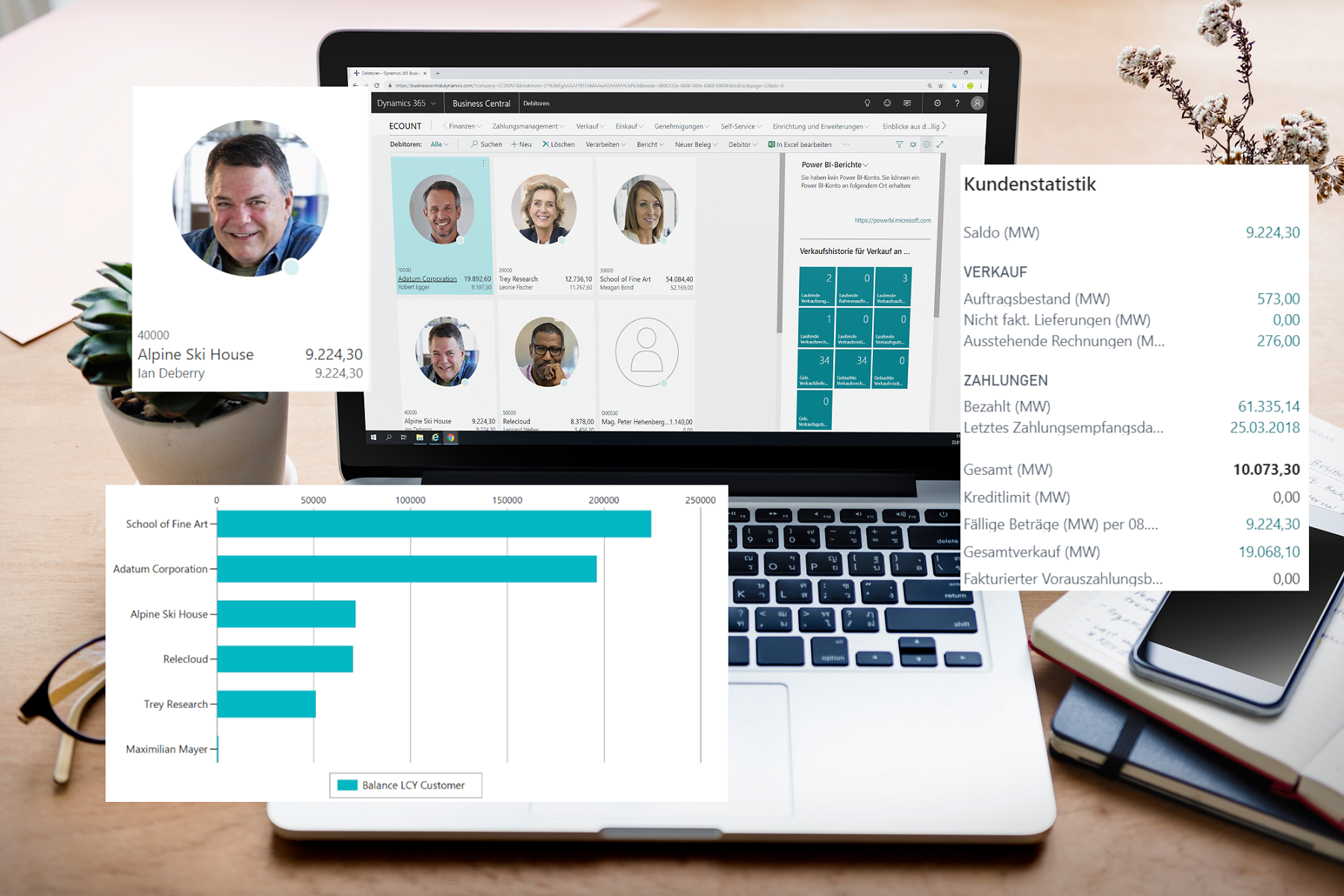 eCOUNT Dynamics 365 Business Central